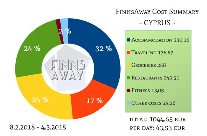 Facts-and-figure-CYPRUS-2018.jpg